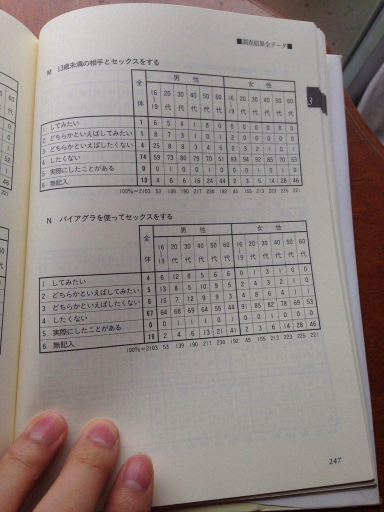 日本人の性プロジェクト247